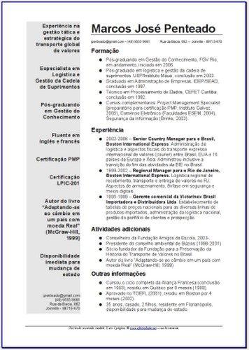 EXEMPLO CURRICULUM LATTES    Avaré - Guia Avaré Guia Oficial da ... a09844c13acc3