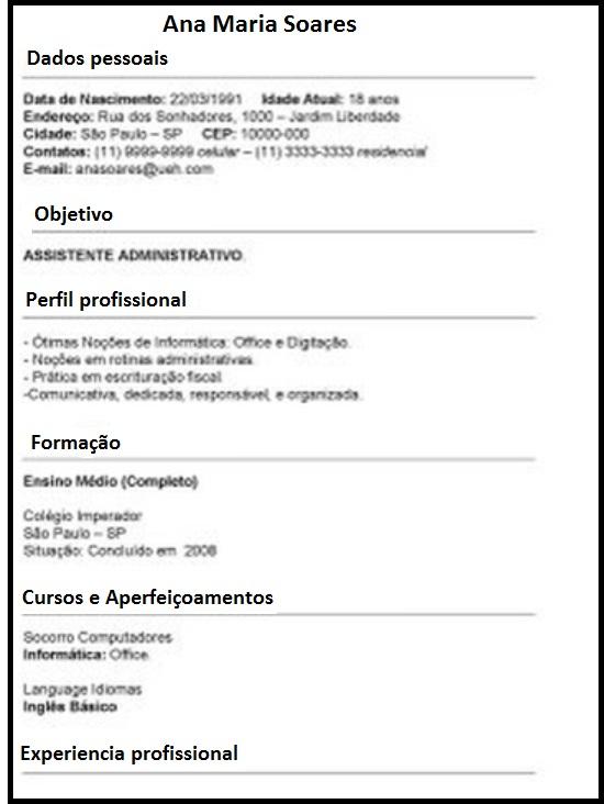 Curriculum Vitae Para Preencher Avare Guia Avare Guia Oficial