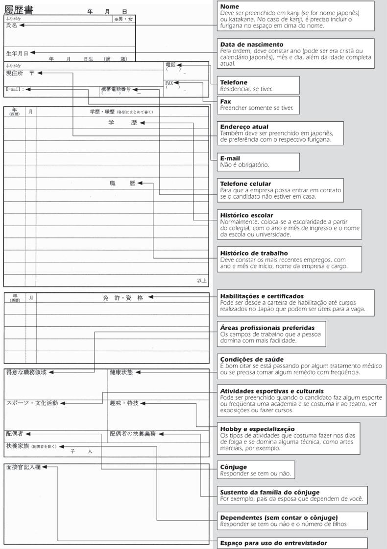 Curriculum Vitae De Gnamien Konan Sarapui Sp Gov Br